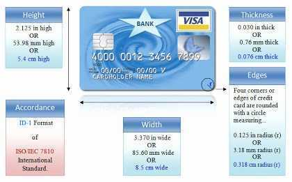 business card dimensions in pixels business card size mm beautiful definition of credit card of business card size mm