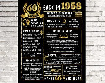 Template For 50th Birthday Invitations Free Printable Archives
